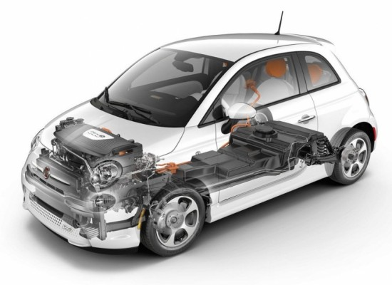 FCA new production 500 EV/FCA invertira una buena suma en la produccion del 500 E